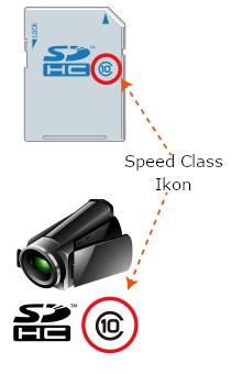 Standard Speed Class SD
