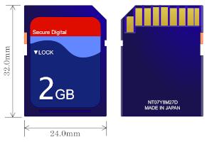 SD Standard Størrelse