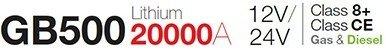 GB500 Lithium