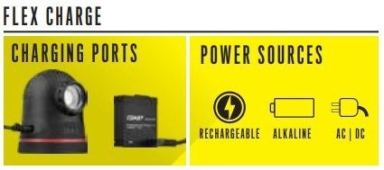 PM500R_Flex Charge